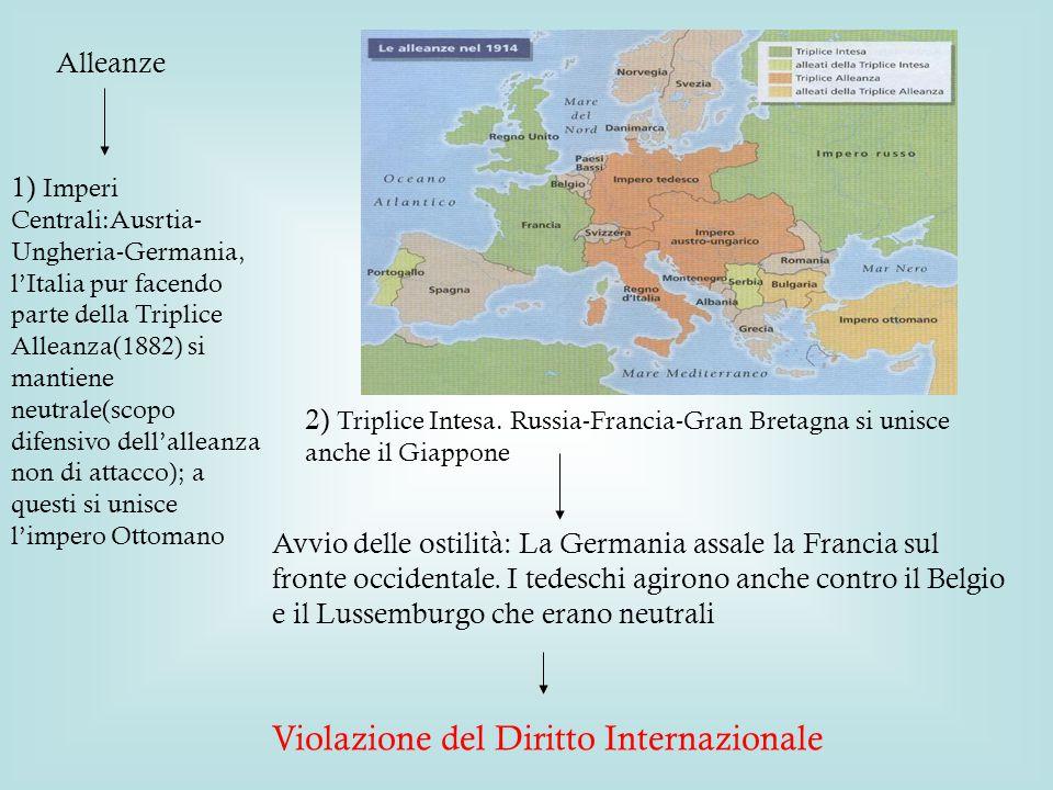 Violazione del Diritto Internazionale