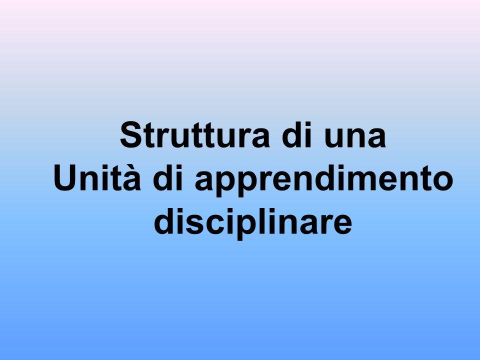 Struttura di una Unità di apprendimento disciplinare