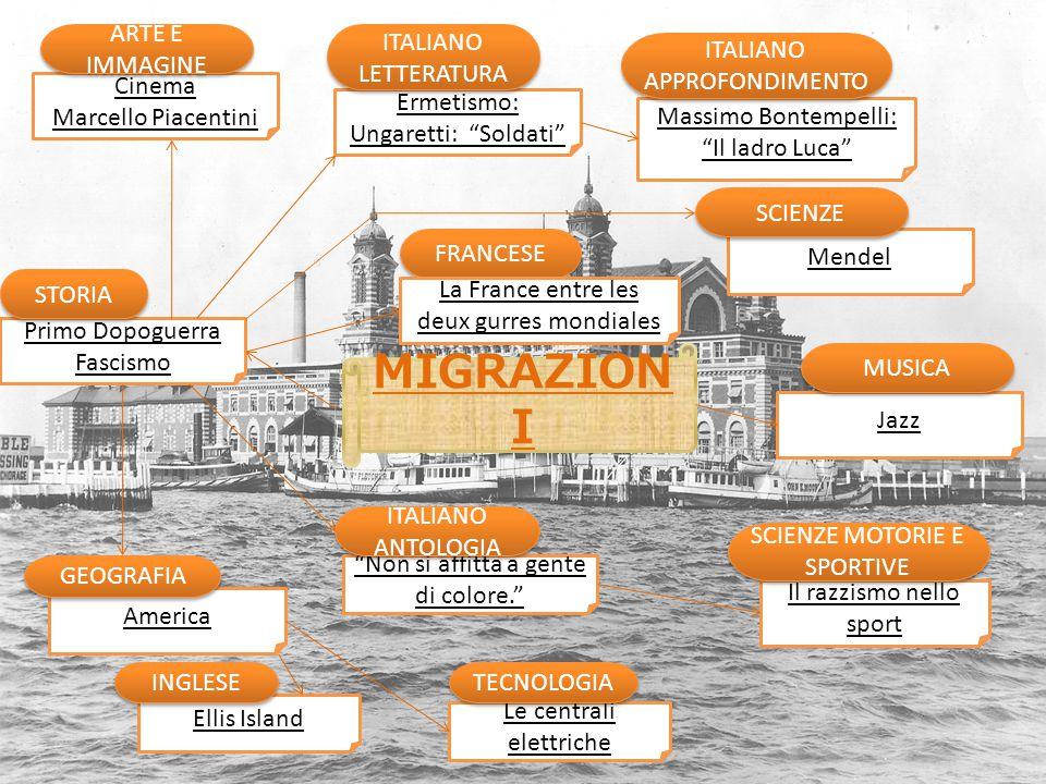 MIGRAZIONI ARTE E IMMAGINE ITALIANO LETTERATURA