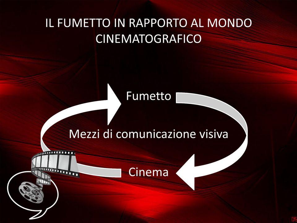 IL FUMETTO IN RAPPORTO AL MONDO CINEMATOGRAFICO Fumetto Mezzi di comunicazione visiva Cinema