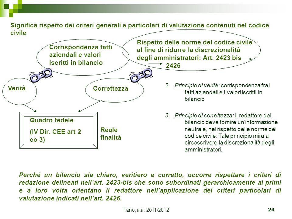 Corrispondenza fatti aziendali e valori iscritti in bilancio