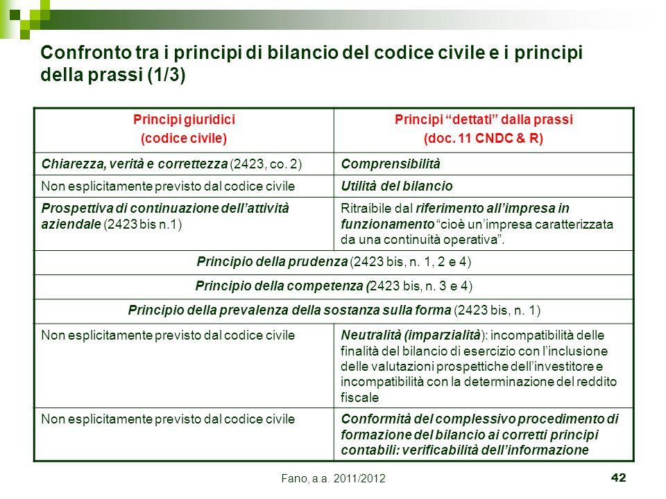 Principi dettati dalla prassi