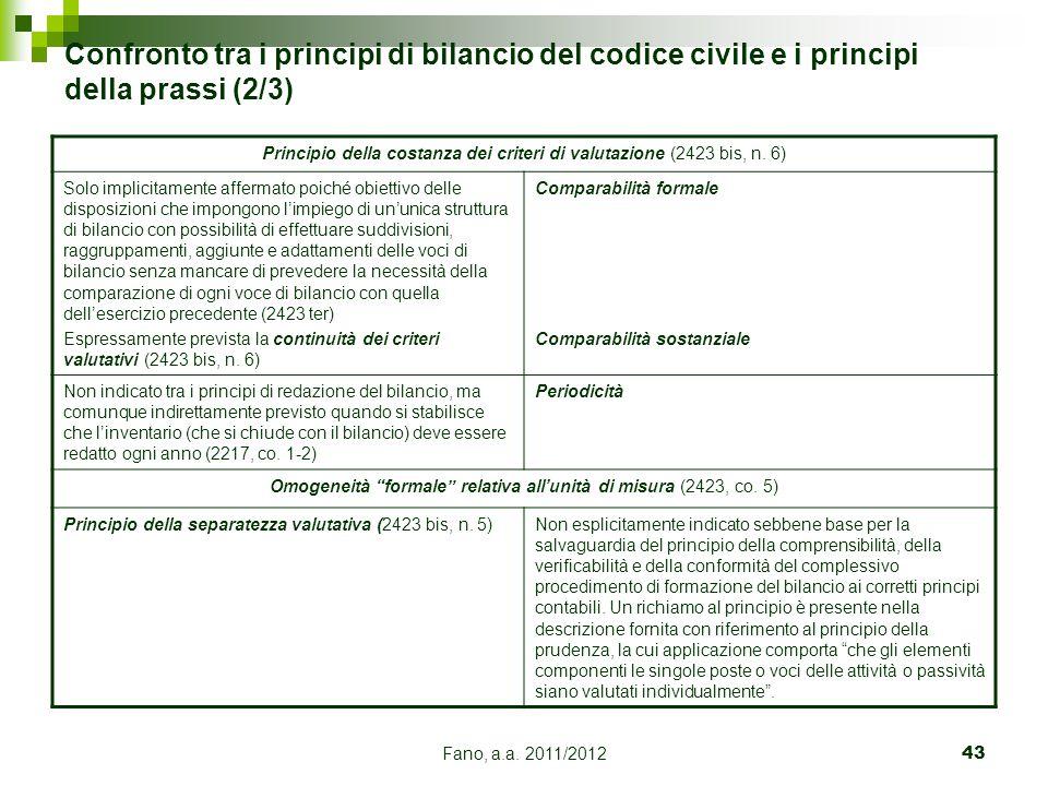 Confronto tra i principi di bilancio del codice civile e i principi della prassi (2/3)