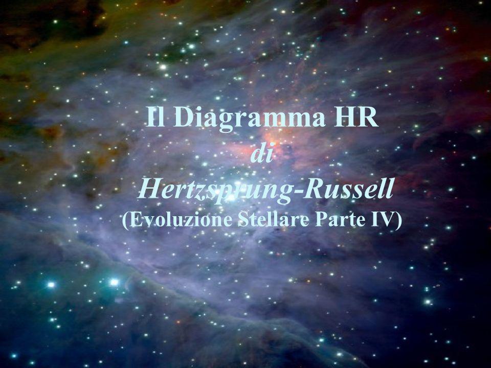 Il Diagramma HR di Hertzsprung-Russell (Evoluzione Stellare Parte IV)