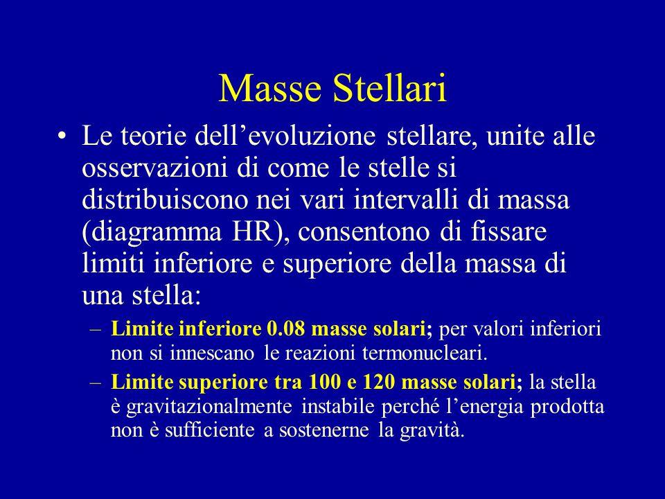 Masse Stellari