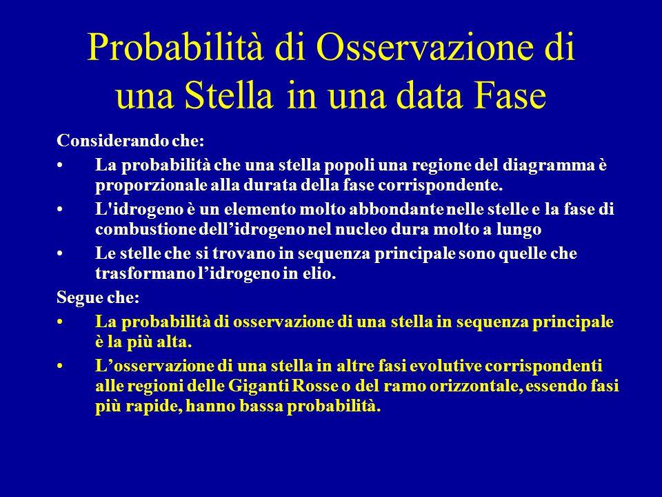 Probabilità di Osservazione di una Stella in una data Fase