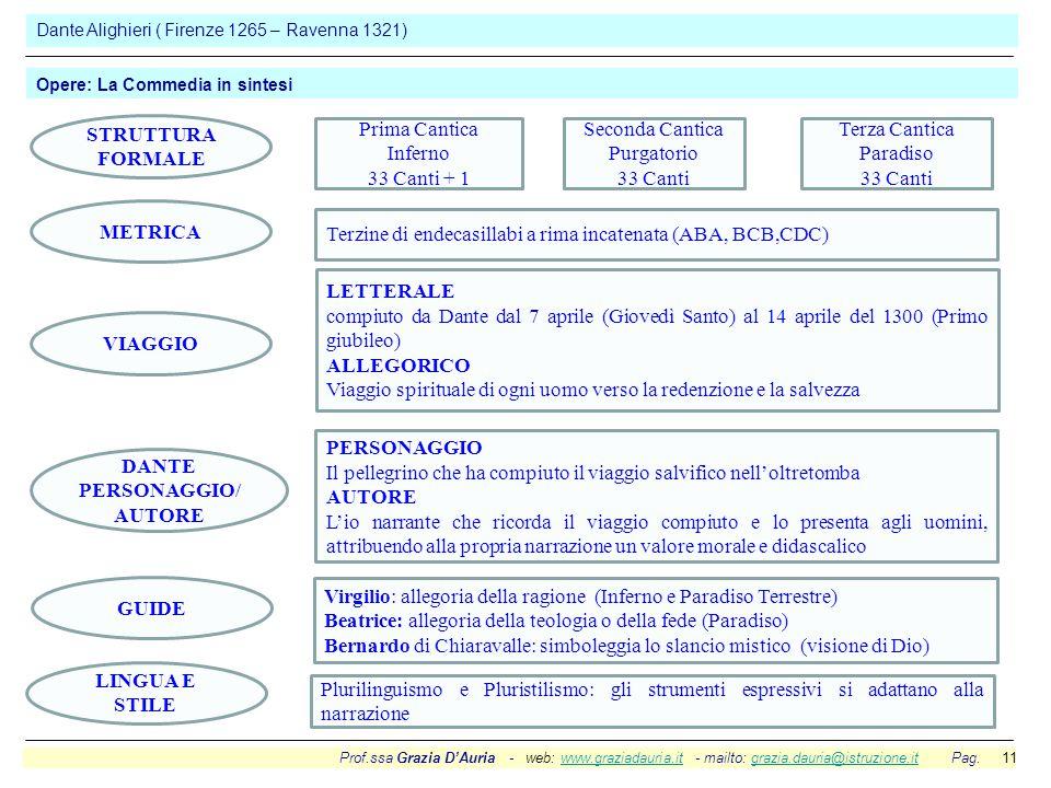 Terzine di endecasillabi a rima incatenata (ABA, BCB,CDC)