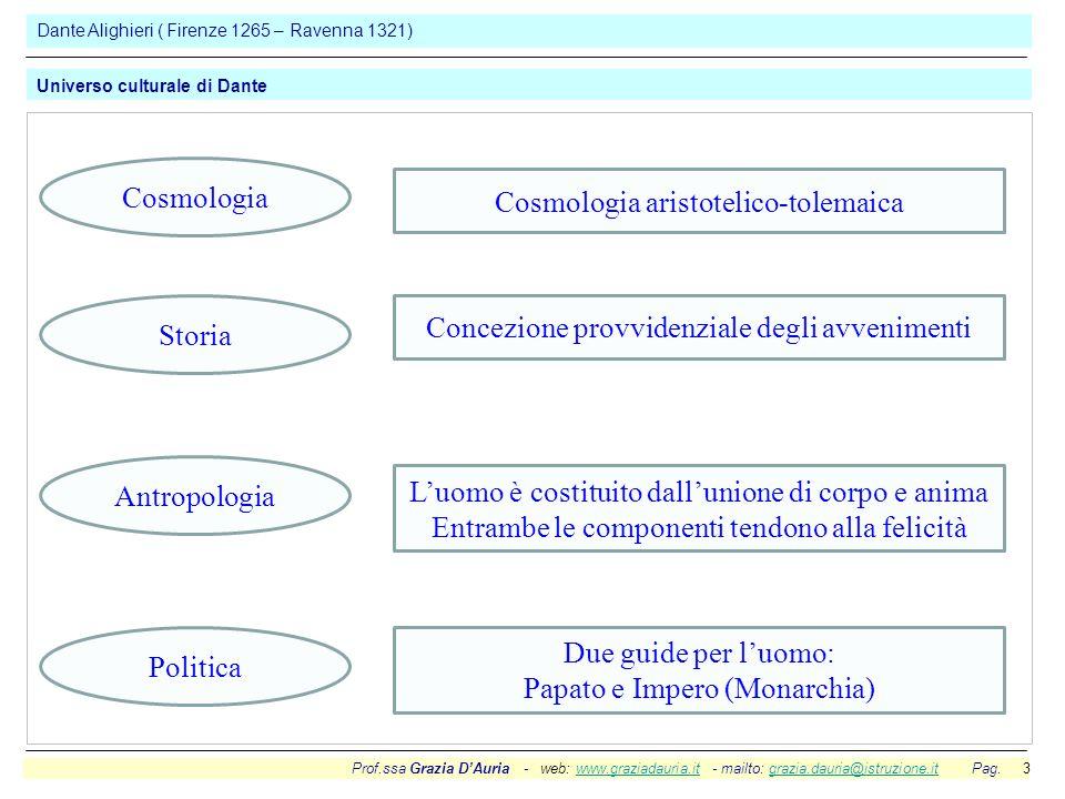 Cosmologia aristotelico-tolemaica