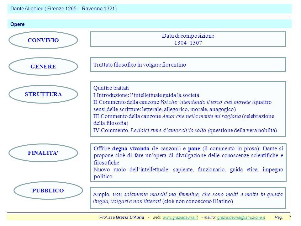 CONVIVIO GENERE STRUTTURA FINALITA' PUBBLICO