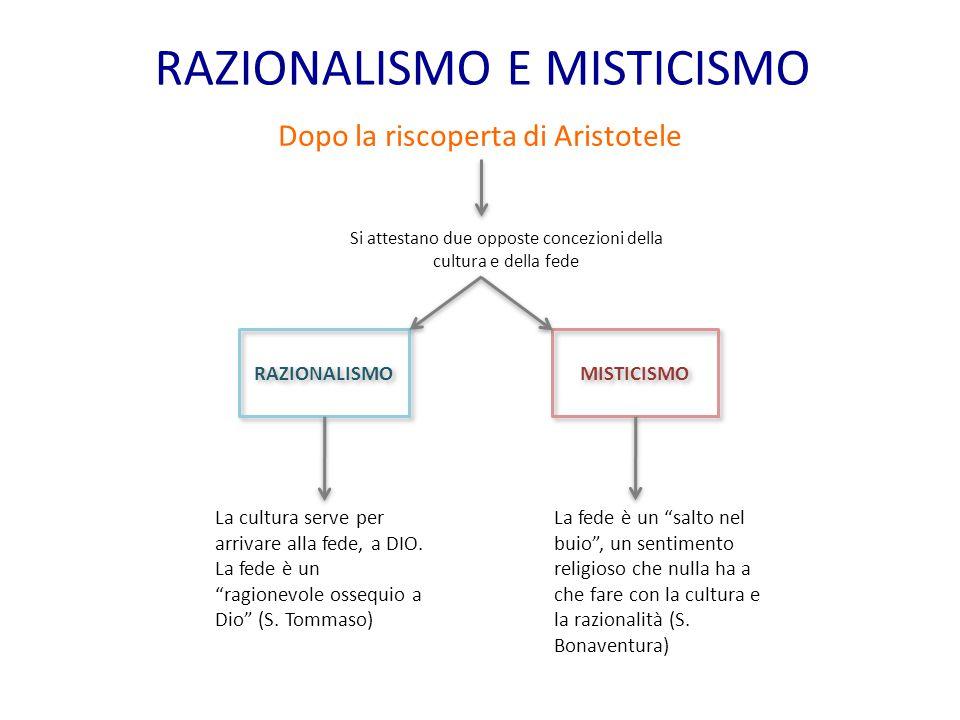 Dopo la riscoperta di Aristotele