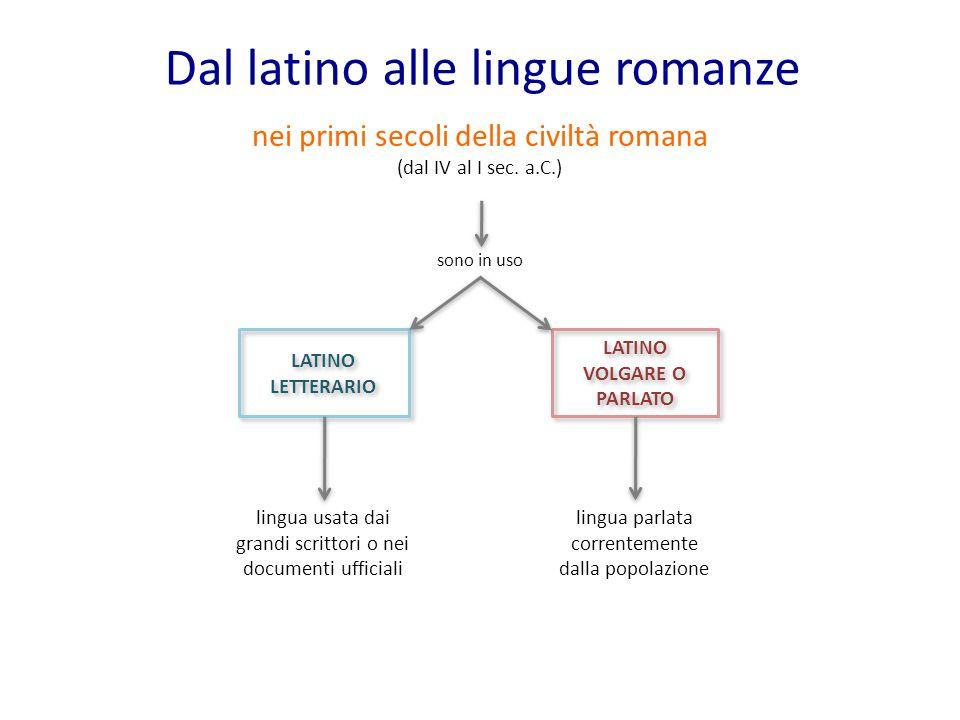 nei primi secoli della civiltà romana (dal IV al I sec. a.C.)