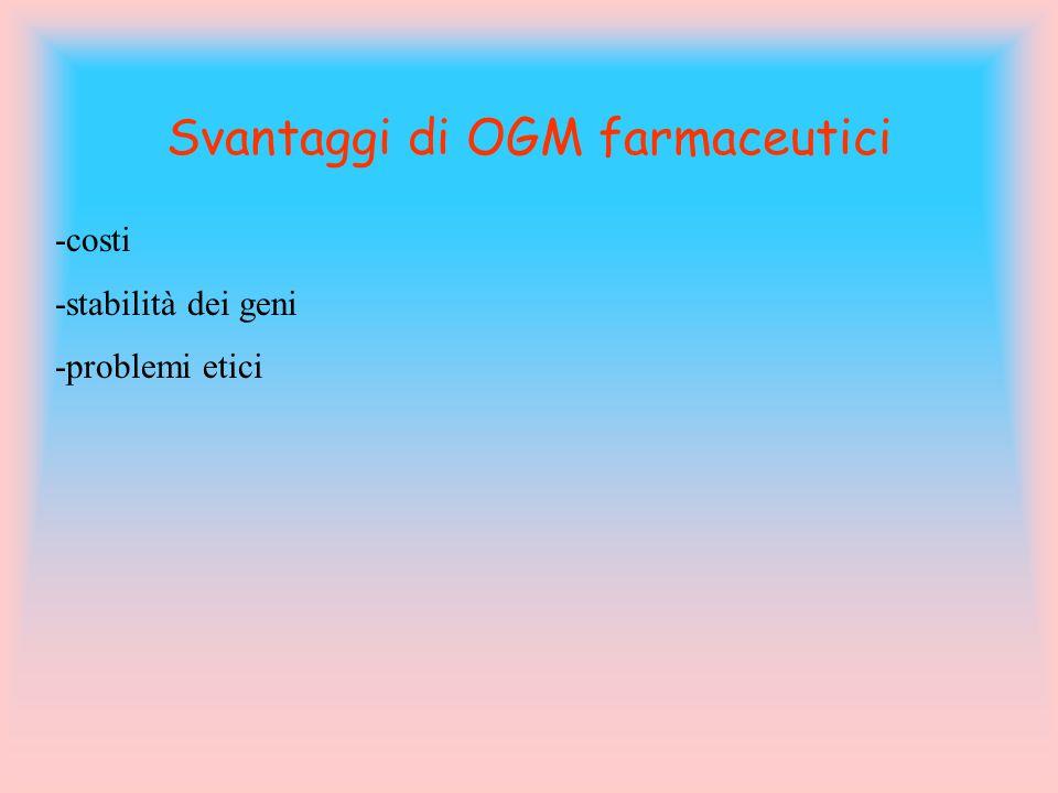 Svantaggi di OGM farmaceutici