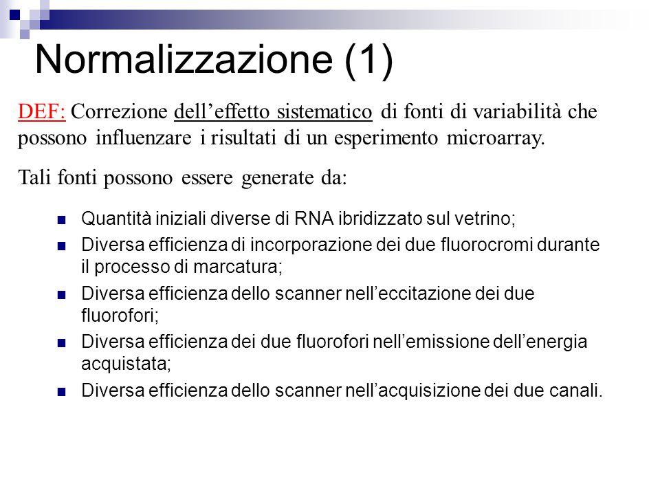 Normalizzazione (1)
