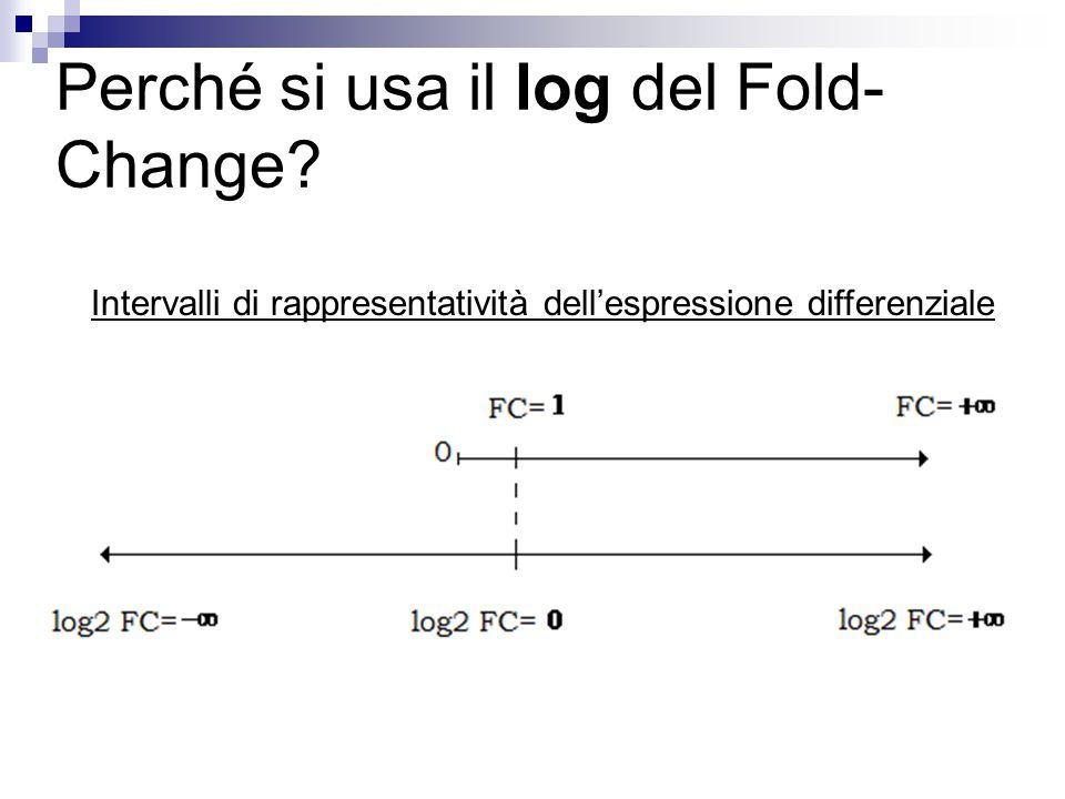 Perché si usa il log del Fold-Change