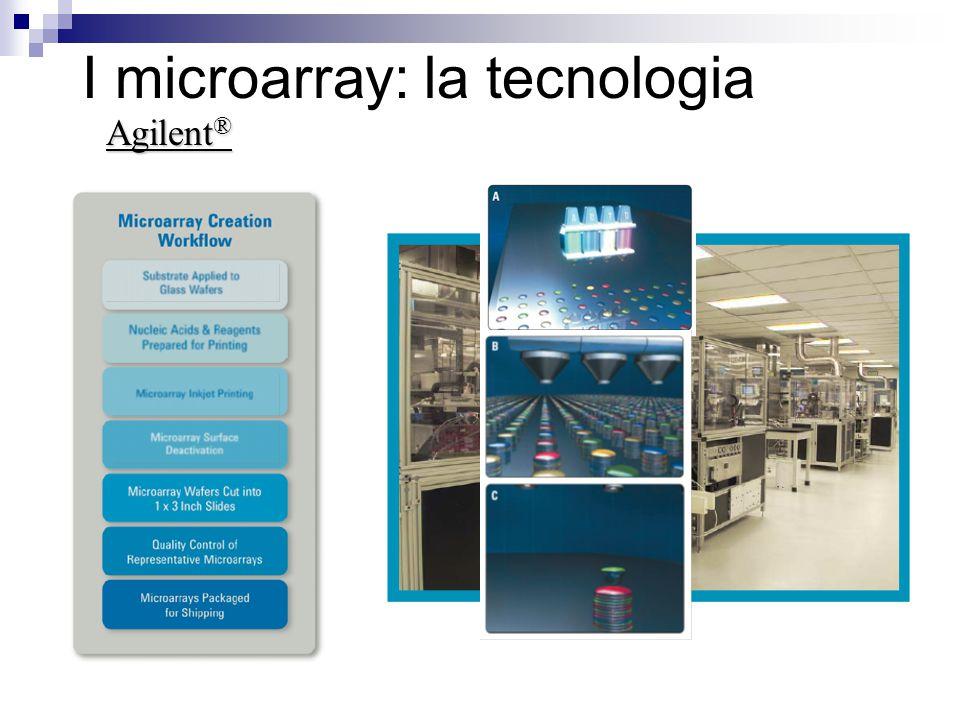I microarray: la tecnologia