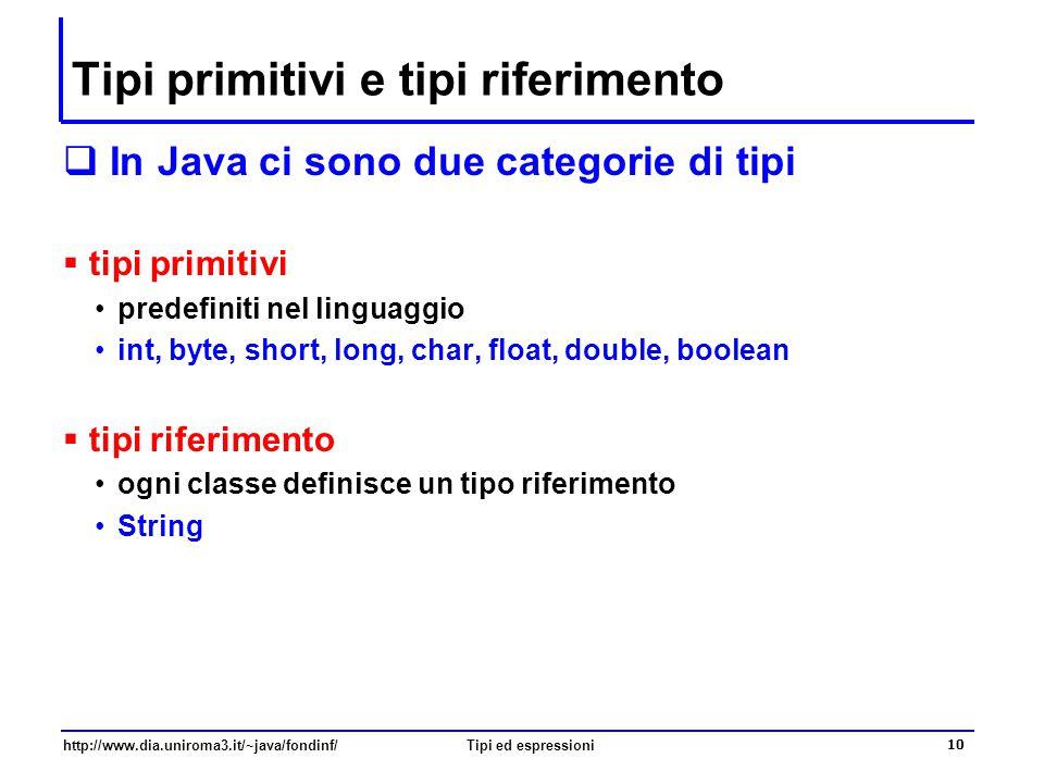 Tipi primitivi e tipi riferimento