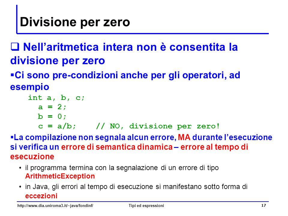 Divisione per zero Nell'aritmetica intera non è consentita la divisione per zero. Ci sono pre-condizioni anche per gli operatori, ad esempio.