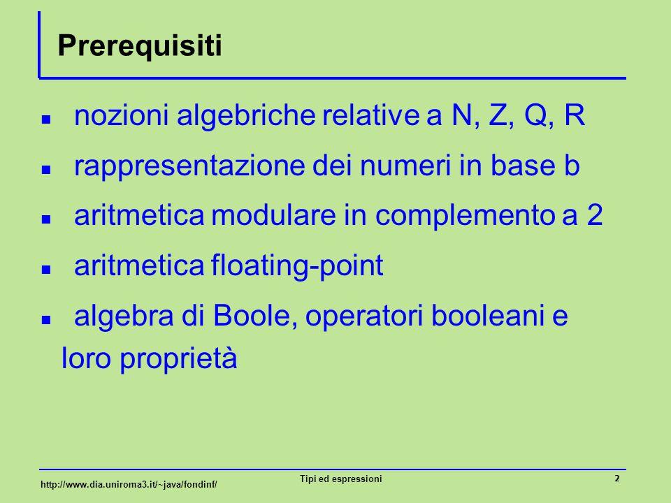 nozioni algebriche relative a N, Z, Q, R