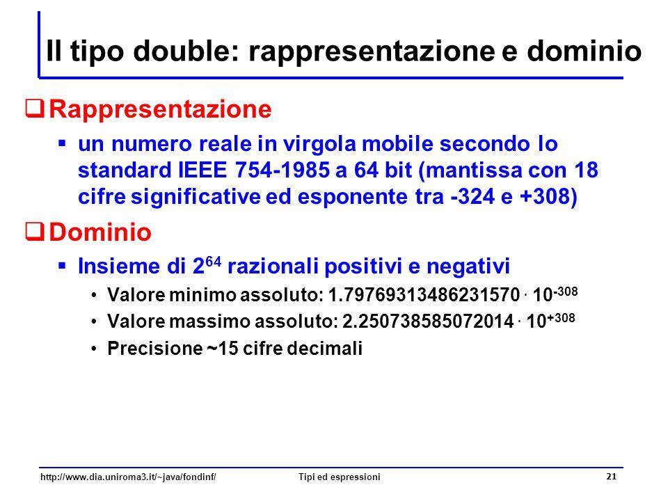 Il tipo double: rappresentazione e dominio