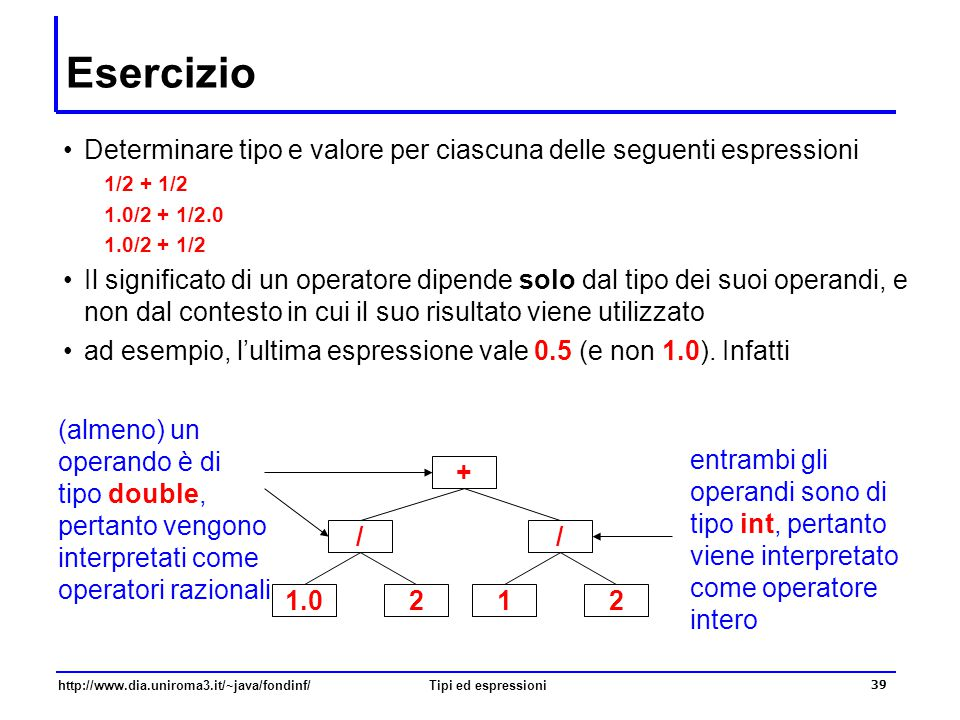 Esercizio Determinare tipo e valore per ciascuna delle seguenti espressioni. 1/2 + 1/2. 1.0/2 + 1/2.0.
