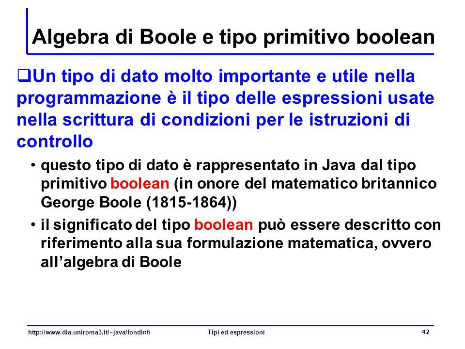Algebra di Boole e tipo primitivo boolean