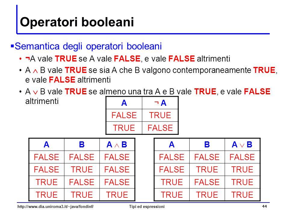 Operatori booleani Semantica degli operatori booleani