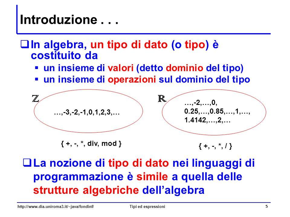 Introduzione . . . In algebra, un tipo di dato (o tipo) è costituito da. un insieme di valori (detto dominio del tipo)