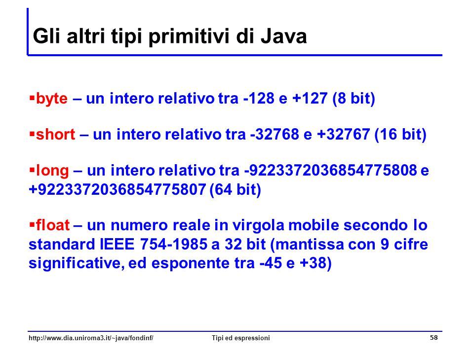 Gli altri tipi primitivi di Java