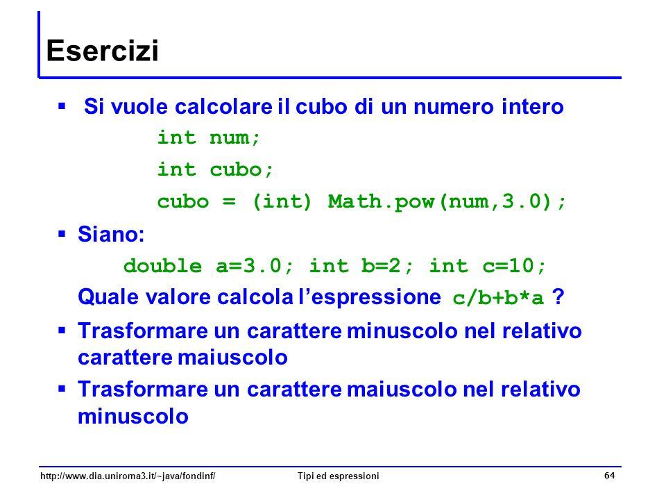 Esercizi Si vuole calcolare il cubo di un numero intero int num;