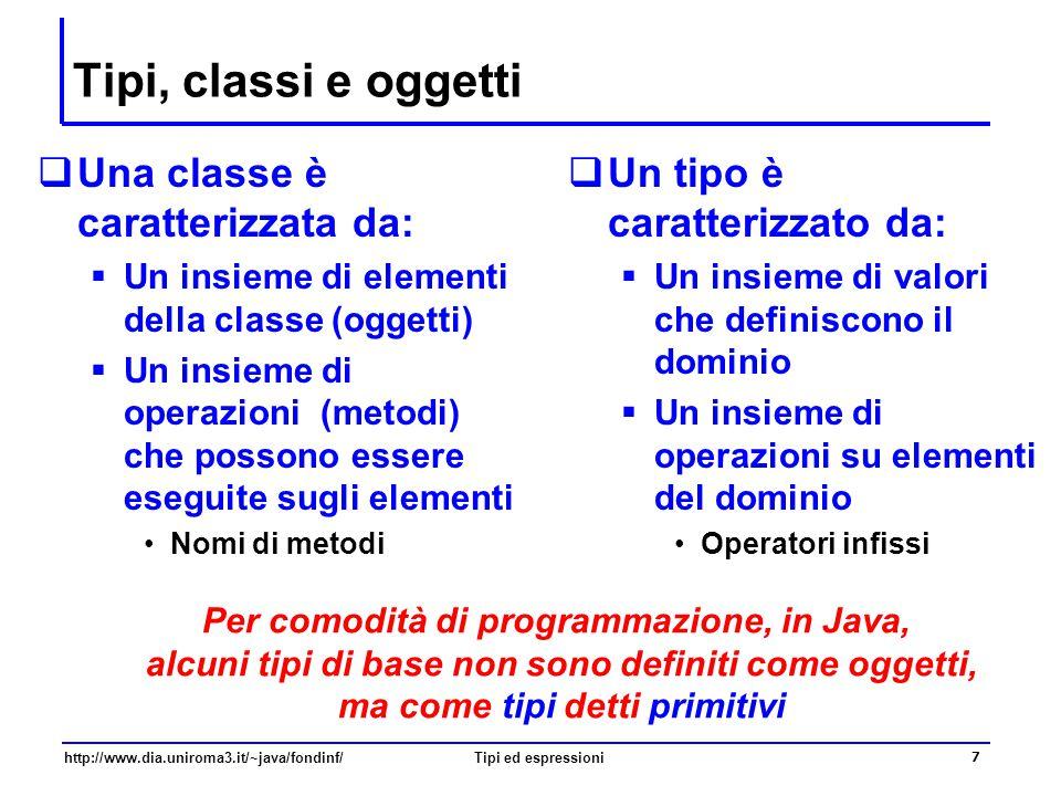 Tipi, classi e oggetti Una classe è caratterizzata da: