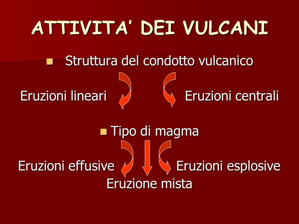 ATTIVITA' DEI VULCANI Struttura del condotto vulcanico
