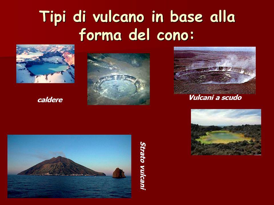 Tipi di vulcano in base alla forma del cono: