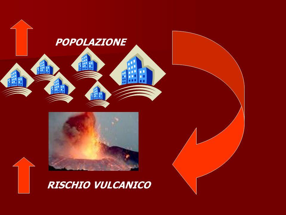 POPOLAZIONE RISCHIO VULCANICO