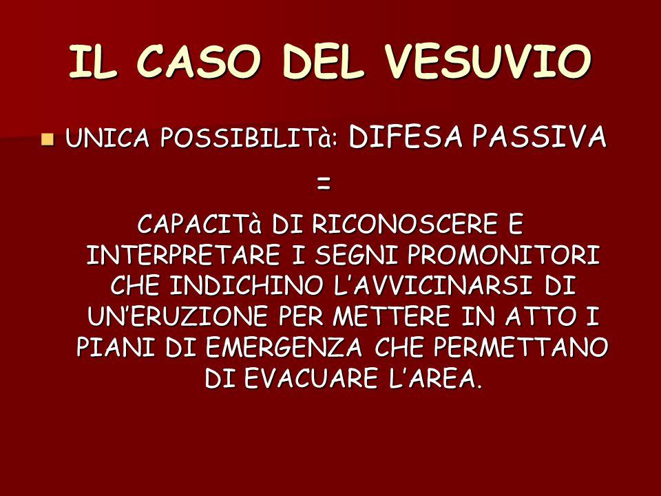 IL CASO DEL VESUVIO = UNICA POSSIBILITà: DIFESA PASSIVA