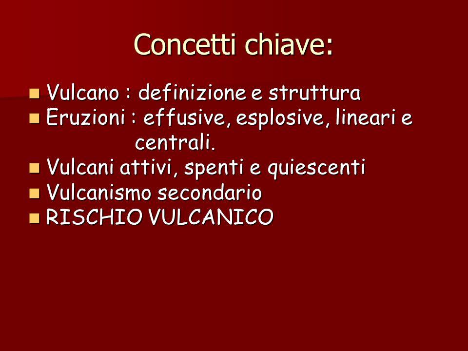 Concetti chiave: Vulcano : definizione e struttura
