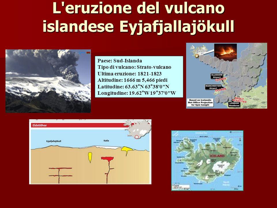 L eruzione del vulcano islandese Eyjafjallajökull