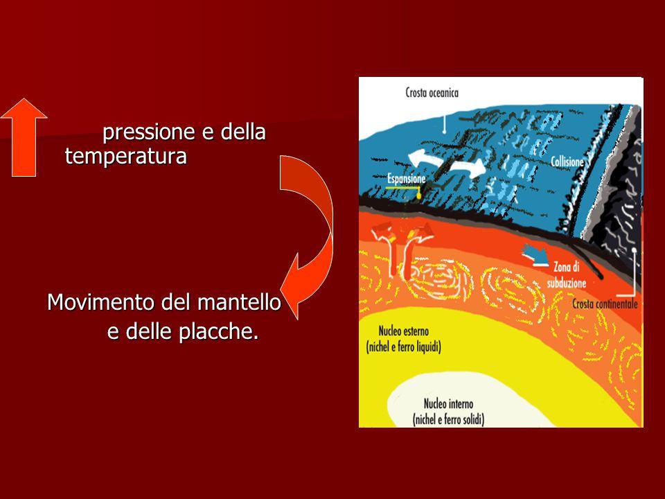 pressione e della temperatura