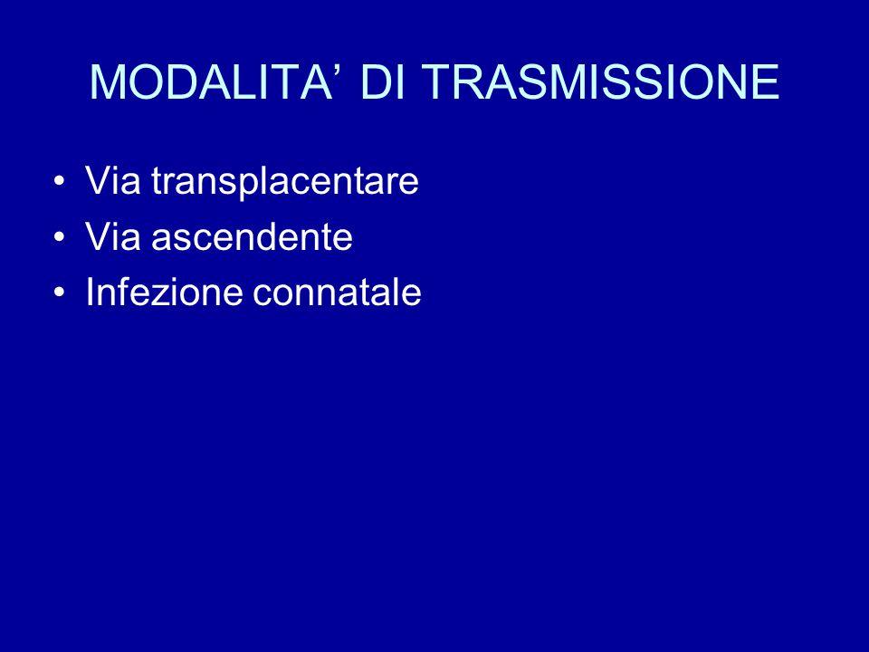 MODALITA' DI TRASMISSIONE