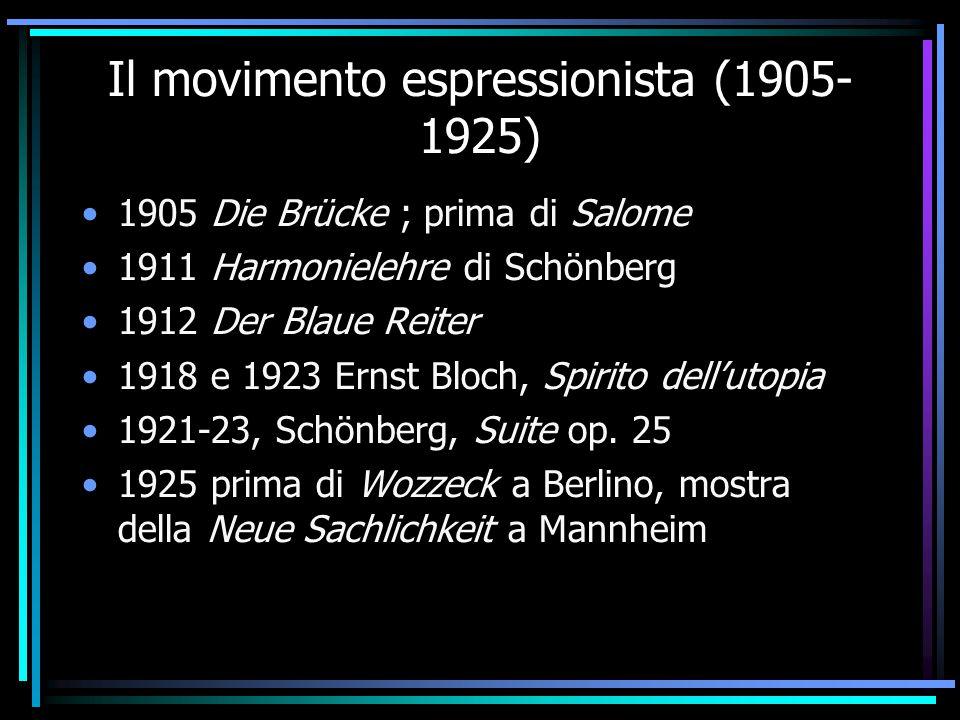 Il movimento espressionista (1905-1925)