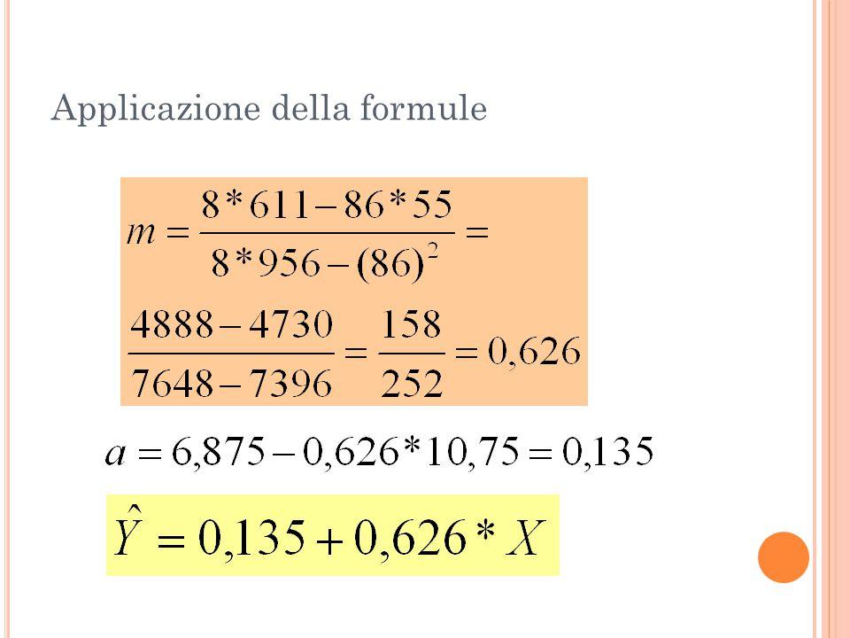Applicazione della formule