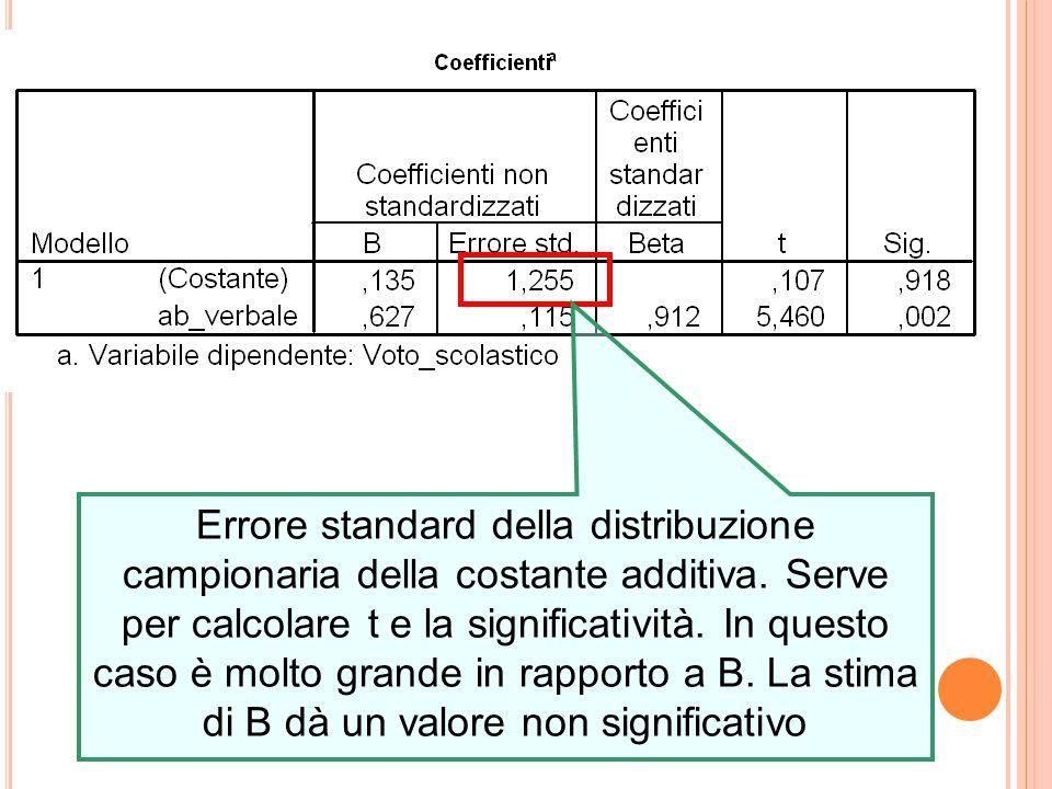 Errore standard della distribuzione campionaria della costante additiva.