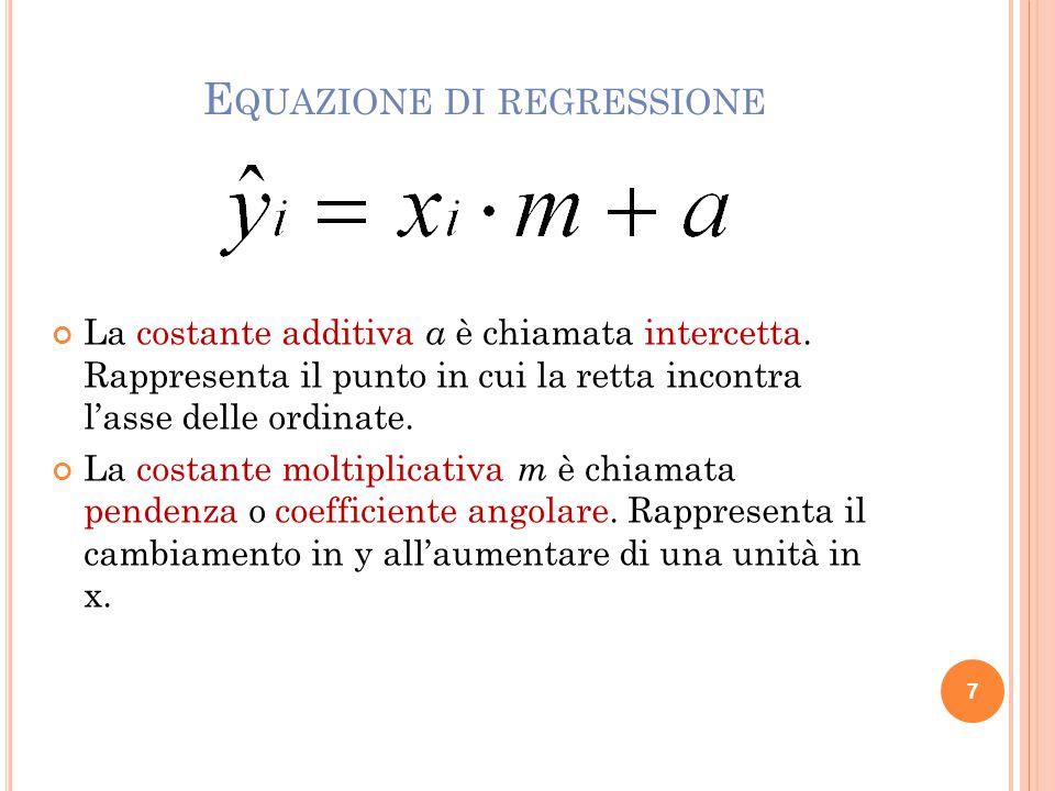 Equazione di regressione