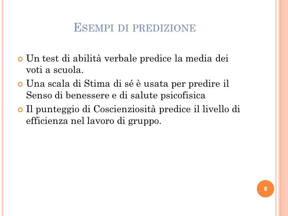 Esempi di predizione Un test di abilità verbale predice la media dei voti a scuola.