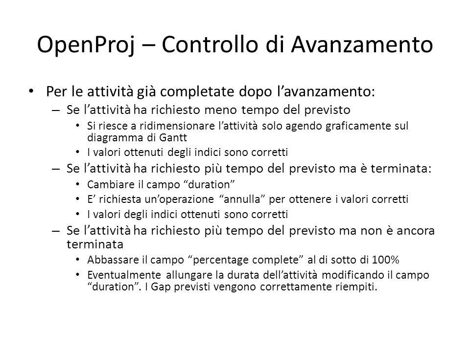 OpenProj – Controllo di Avanzamento