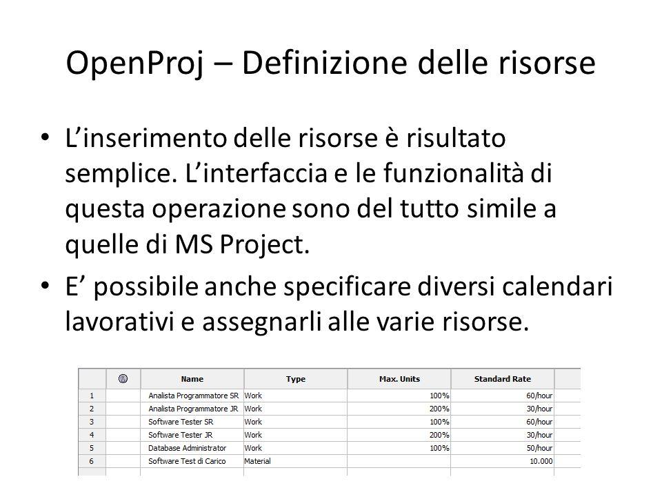 OpenProj – Definizione delle risorse