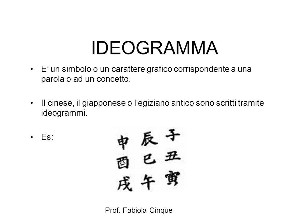 IDEOGRAMMA E' un simbolo o un carattere grafico corrispondente a una parola o ad un concetto.