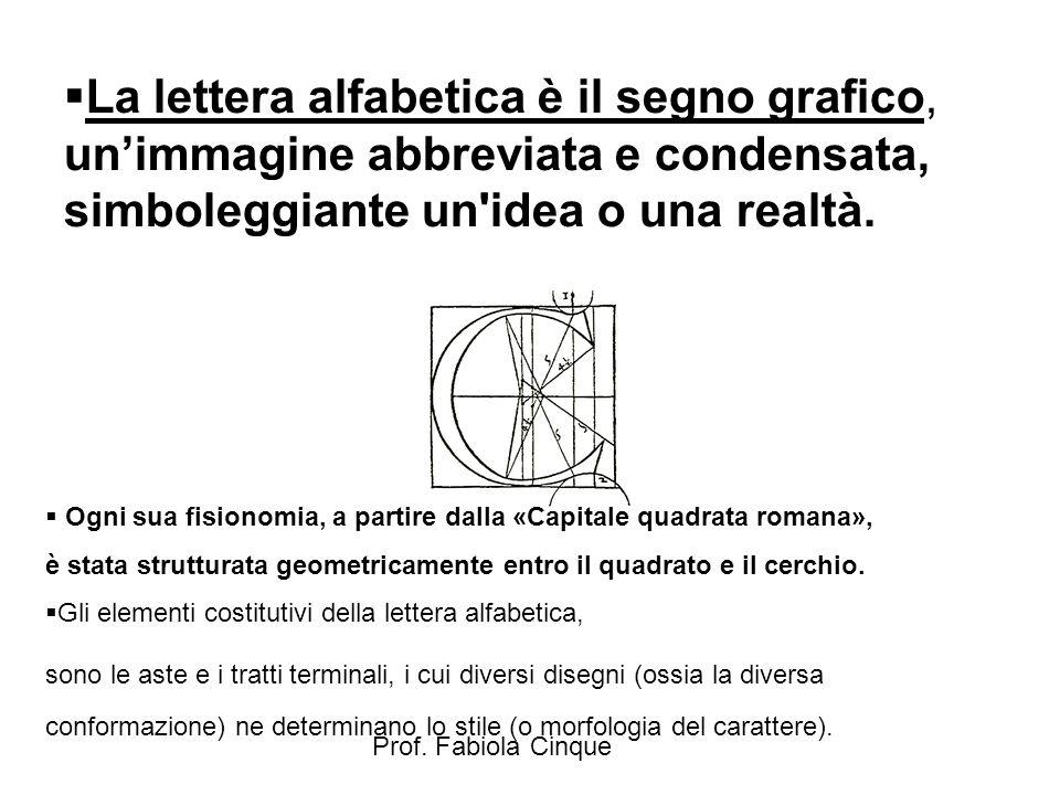 La lettera alfabetica è il segno grafico, un'immagine abbreviata e condensata, simboleggiante un idea o una realtà.