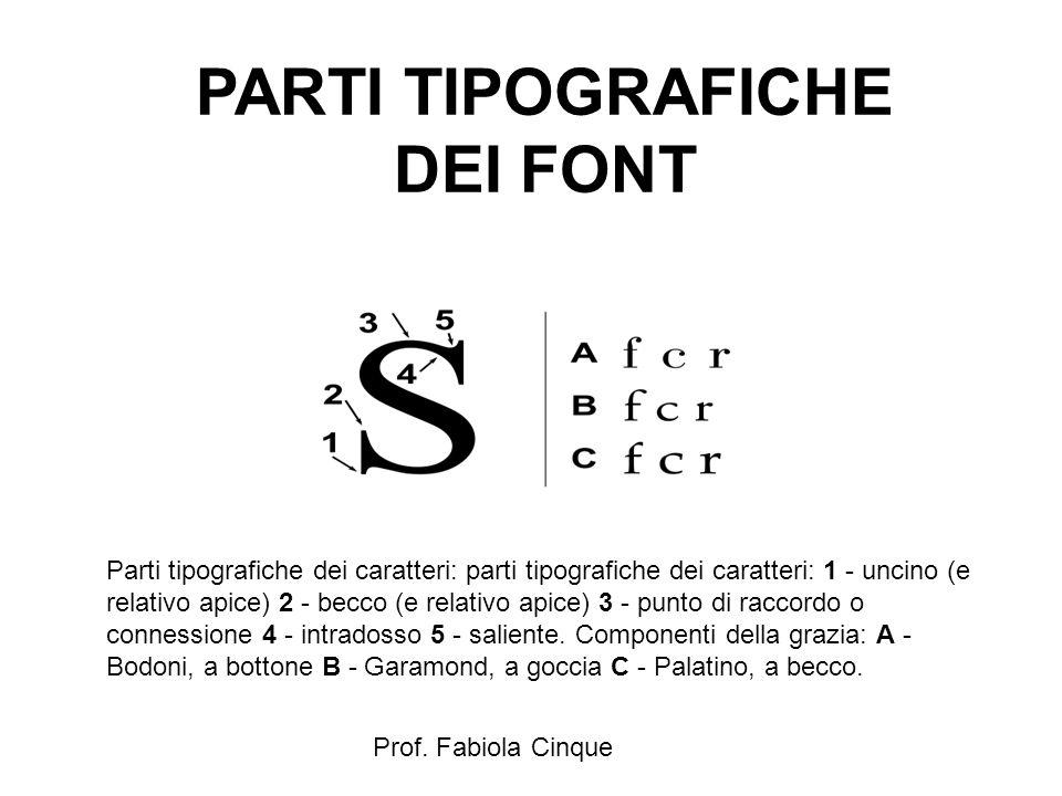 PARTI TIPOGRAFICHE DEI FONT