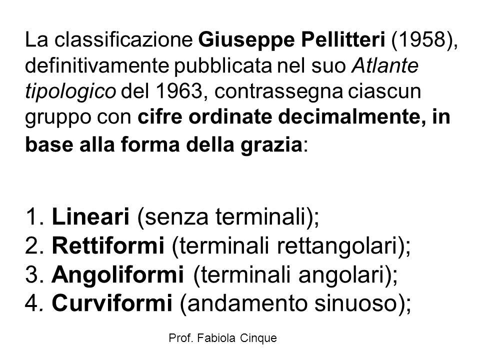 La classificazione Giuseppe Pellitteri (1958), definitivamente pubblicata nel suo Atlante tipologico del 1963, contrassegna ciascun gruppo con cifre ordinate decimalmente, in base alla forma della grazia: