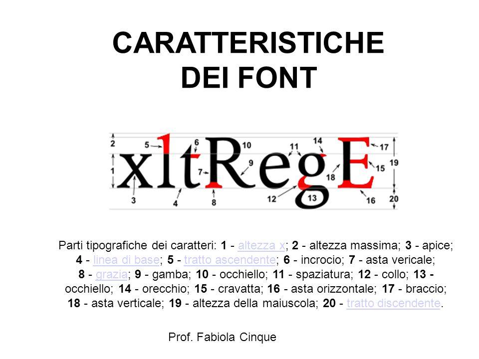 CARATTERISTICHE DEI FONT